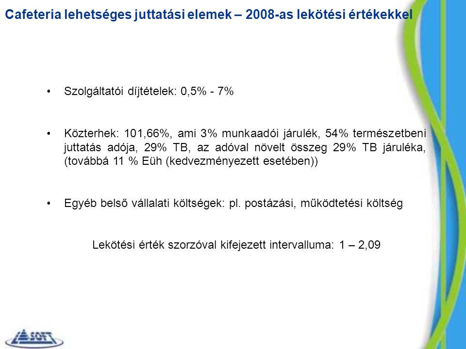 Cafeteria lehetséges juttatási elemek – 2008-as lekötési értékekkel Szolgáltatói díjtételek: 0,5% - 7% Közterhek: 101,66%, ami 3% munkaadói járulék, 5
