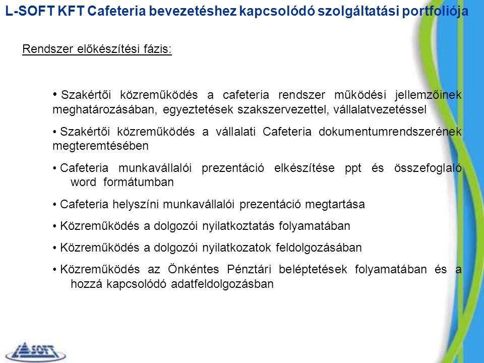 L-SOFT KFT Cafeteria bevezetéshez kapcsolódó szolgáltatási portfoliója Rendszer előkészítési fázis: Szakértői közreműködés a cafeteria rendszer működési jellemzőinek meghatározásában, egyeztetések szakszervezettel, vállalatvezetéssel Szakértői közreműködés a vállalati Cafeteria dokumentumrendszerének megteremtésében Cafeteria munkavállalói prezentáció elkészítése ppt és összefoglaló word formátumban Cafeteria helyszíni munkavállalói prezentáció megtartása Közreműködés a dolgozói nyilatkoztatás folyamatában Közreműködés a dolgozói nyilatkozatok feldolgozásában Közreműködés az Önkéntes Pénztári beléptetések folyamatában és a hozzá kapcsolódó adatfeldolgozásban