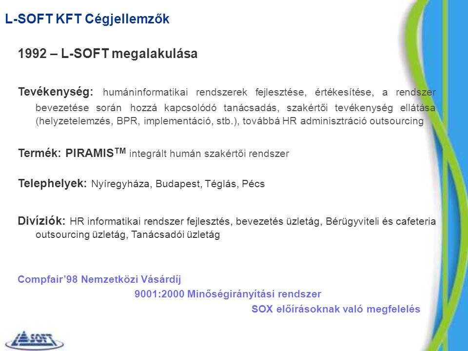 1992 – L-SOFT megalakulása Tevékenység: humáninformatikai rendszerek fejlesztése, értékesítése, a rendszer bevezetése során hozzá kapcsolódó tanácsadás, szakértői tevékenység ellátása (helyzetelemzés, BPR, implementáció, stb.), továbbá HR adminisztráció outsourcing Termék: PIRAMIS TM integrált humán szakértői rendszer Telephelyek: Nyíregyháza, Budapest, Téglás, Pécs Divíziók: HR informatikai rendszer fejlesztés, bevezetés üzletág, Bérügyviteli és cafeteria outsourcing üzletág, Tanácsadói üzletág Compfair'98 Nemzetközi Vásárdíj 9001:2000 Minőségirányítási rendszer SOX előírásoknak való megfelelés L-SOFT KFT Cégjellemzők