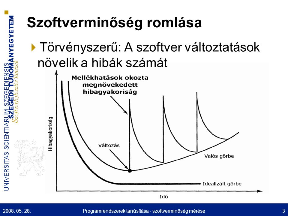 SZEGEDI TUDOMÁNYEGYETEM S zoftverfejlesztés Tanszék UNIVERSITAS SCIENTIARUM SZEGEDIENSIS 2008.
