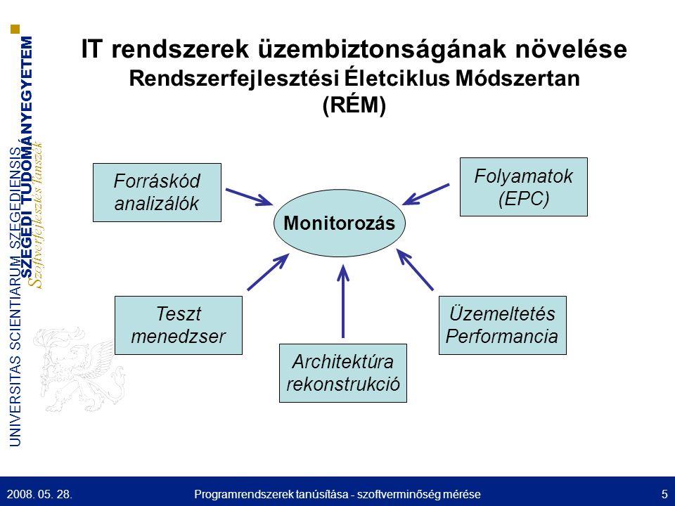 SZEGEDI TUDOMÁNYEGYETEM S zoftverfejlesztés Tanszék UNIVERSITAS SCIENTIARUM SZEGEDIENSIS 2008. 05. 28.Programrendszerek tanúsítása - szoftverminőség m