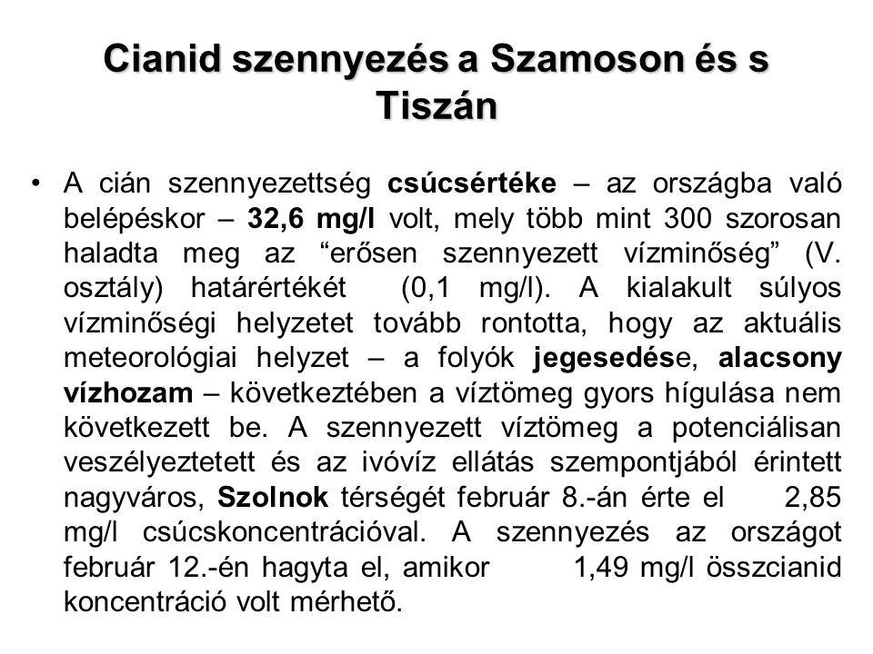 Cianid szennyezés a Szamoson és s Tiszán A cián szennyezettség csúcsértéke – az országba való belépéskor – 32,6 mg/l volt, mely több mint 300 szorosan haladta meg az erősen szennyezett vízminőség (V.