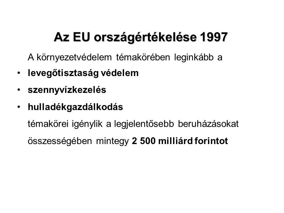 Az EU országértékelése 1997 A környezetvédelem témakörében leginkább a levegőtisztaság védelem szennyvízkezelés hulladékgazdálkodás témakörei igénylik a legjelentősebb beruházásokat összességében mintegy 2 500 milliárd forintot