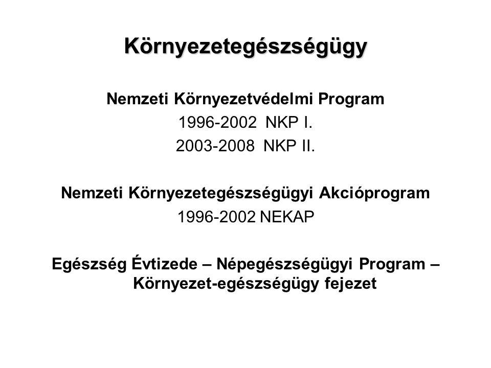 Környezetegészségügy Nemzeti Környezetvédelmi Program 1996-2002 NKP I.