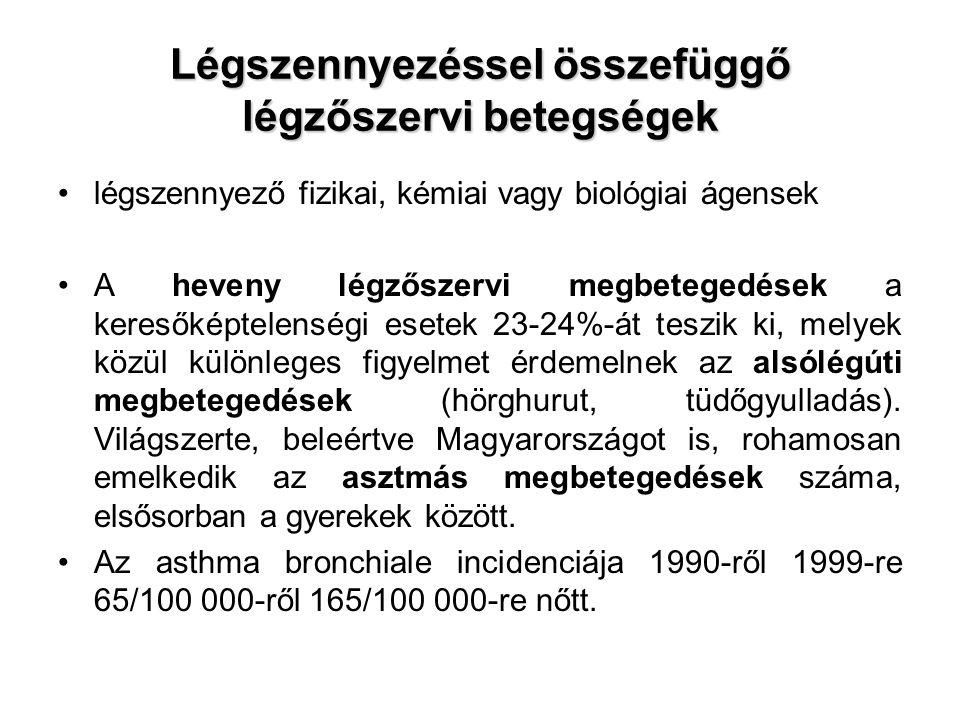 Légszennyezéssel összefüggő légzőszervi betegségek légszennyező fizikai, kémiai vagy biológiai ágensek A heveny légzőszervi megbetegedések a keresőképtelenségi esetek 23-24%-át teszik ki, melyek közül különleges figyelmet érdemelnek az alsólégúti megbetegedések (hörghurut, tüdőgyulladás).