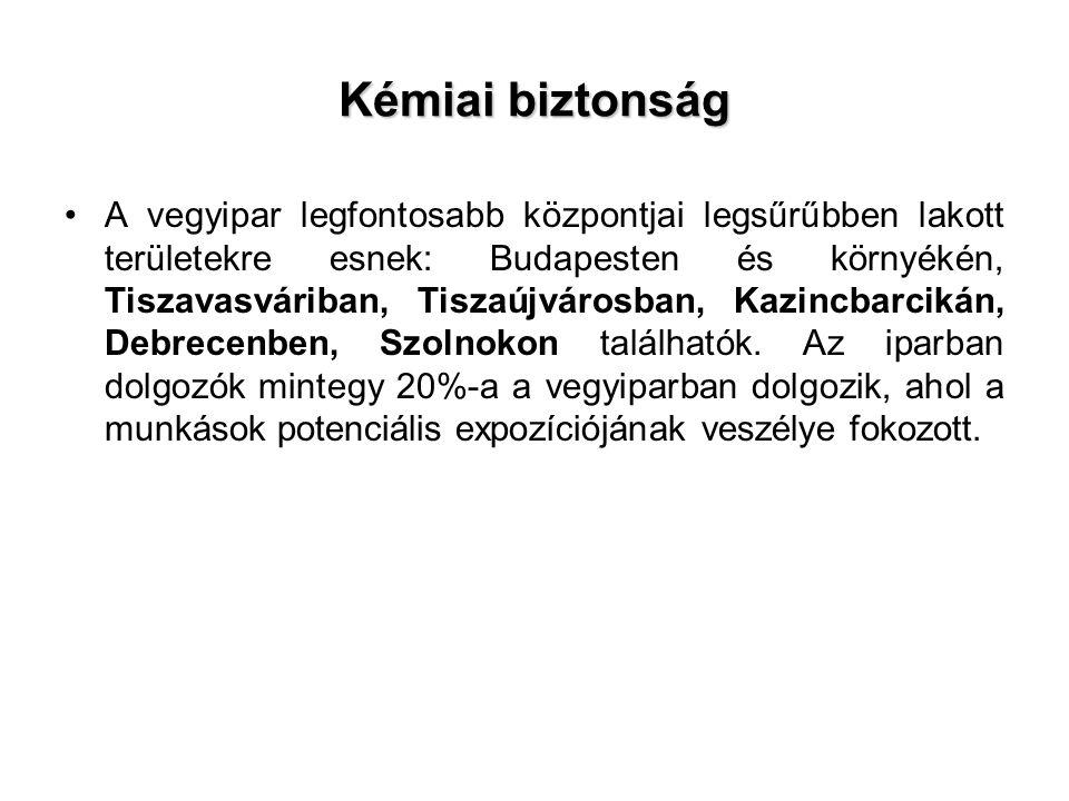 Ambrosia elatior - Parlagfű Kanadából az 1920-as években hurcolták be Magyarországra terjedése Dél-Dunántúlról indult Terjedésének nagy lökést adott, a földterületek tulajdonosváltása és az azt követő kivonása a termelésből, (termelés felhagyása) egyéb jellemző terjedési területek Elhagyott gyártelepek Utak, vasútvonalak mentén Árokpartok, gátak Magyarországon 700 000 ha a gyommal erősen fertőzött terület, mely évente mintegy 6%-kal nő
