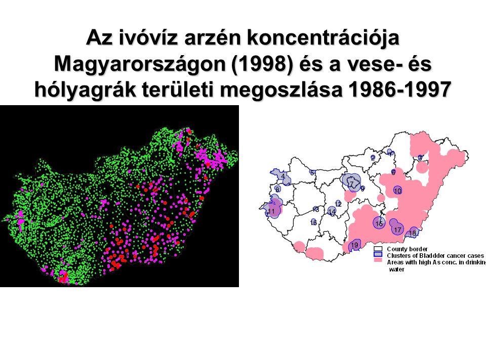 Az ivóvíz arzén koncentrációja Magyarországon (1998) és a vese- és hólyagrák területi megoszlása 1986-1997