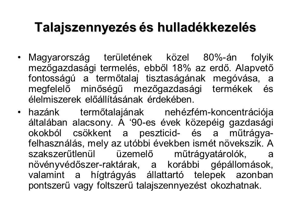 Talajszennyezés és hulladékkezelés Magyarország területének közel 80%-án folyik mezőgazdasági termelés, ebből 18% az erdő.