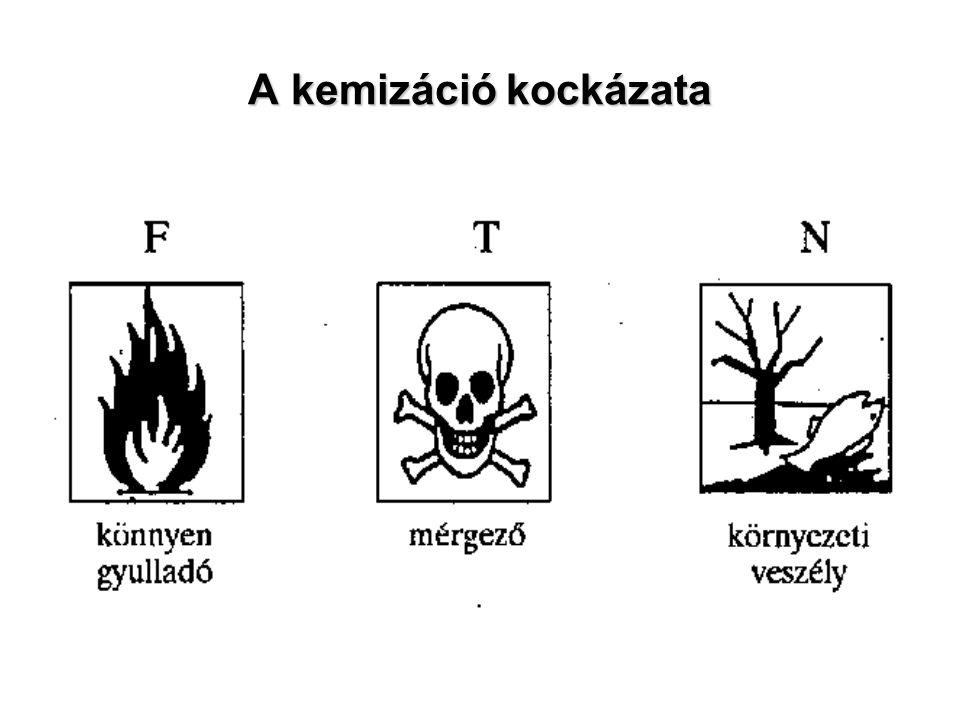 A kemizáció kockázata