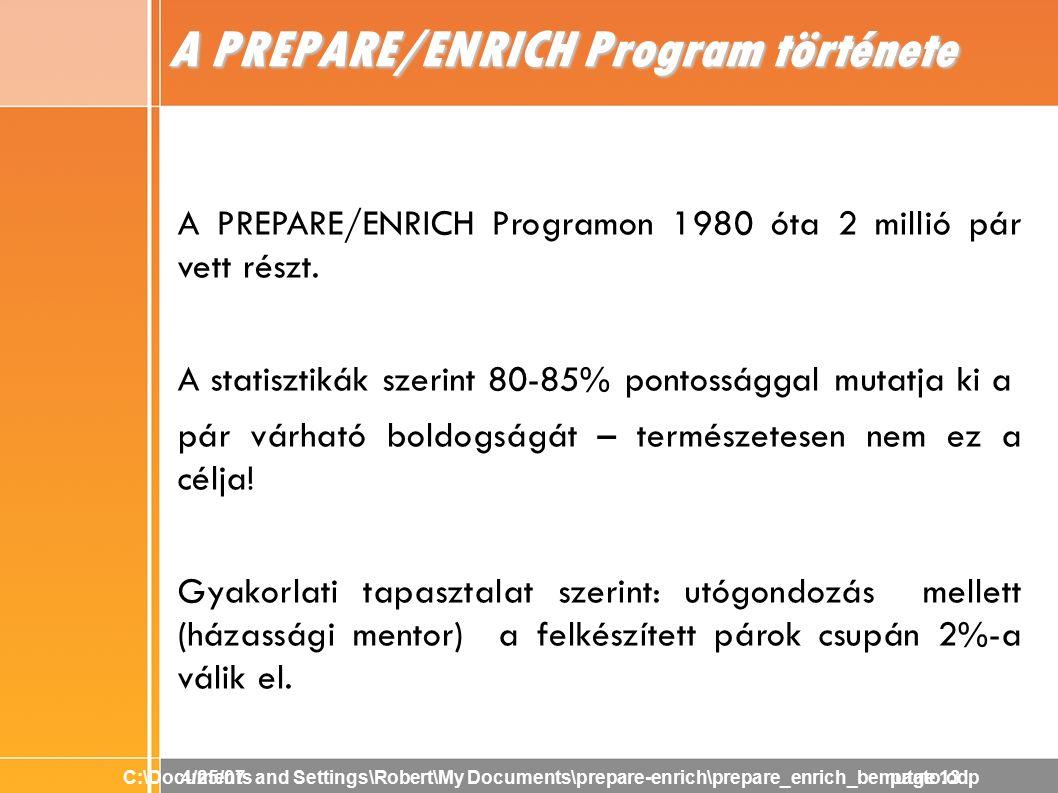 4/25/07 C:\Documents and Settings\Robert\My Documents\prepare-enrich\prepare_enrich_bemutato.odppage 13 A PREPARE/ENRICH Program története A PREPARE/ENRICH Programon 1980 óta 2 millió pár vett részt.