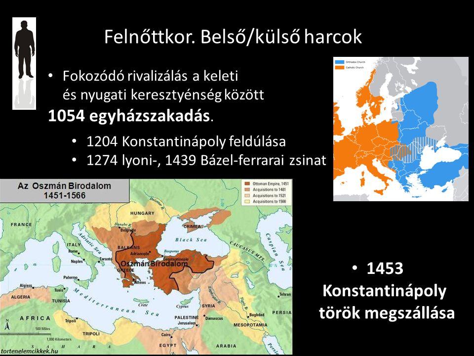 Felnőttkor. Belső/külső harcok Fokozódó rivalizálás a keleti és nyugati keresztyénség között 1054 egyházszakadás. 1204 Konstantinápoly feldúlása 1274