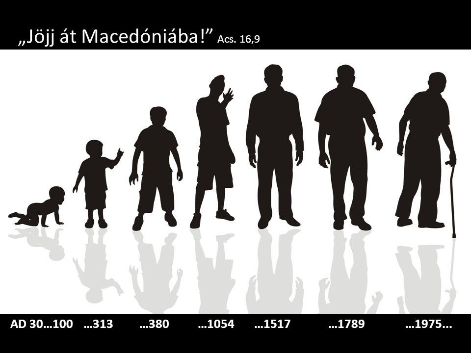 """AD 30…100 …313 …380 …1054 …1517 …1789 …1975... """"Jöjj át Macedóniába! Acs. 16,9"""