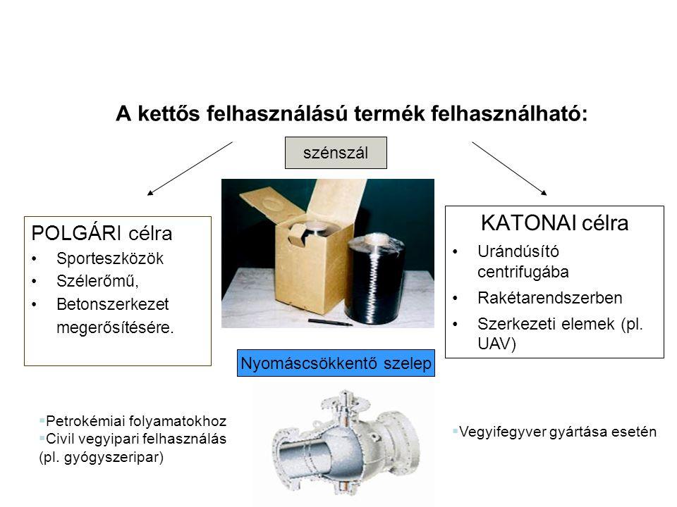 A kettős felhasználású termék felhasználható: KATONAI célra Urándúsító centrifugába Rakétarendszerben Szerkezeti elemek (pl.