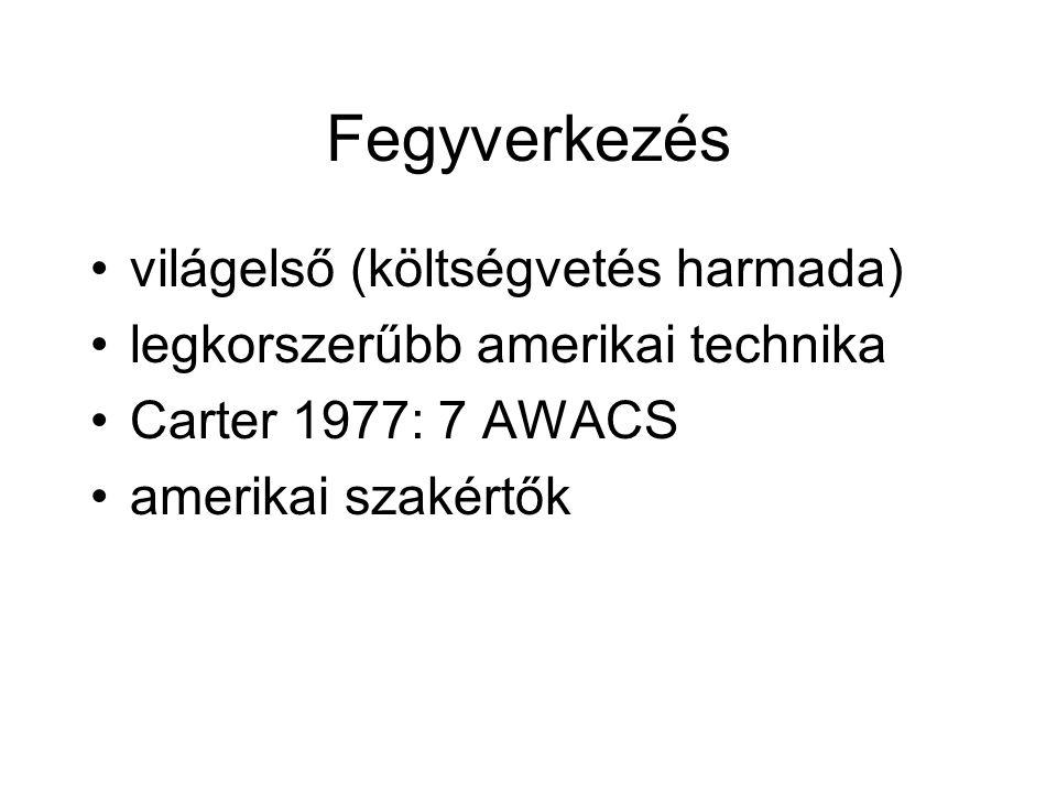 Fegyverkezés világelső (költségvetés harmada) legkorszerűbb amerikai technika Carter 1977: 7 AWACS amerikai szakértők
