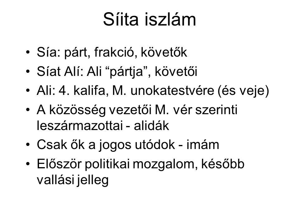 Síita iszlám Sía: párt, frakció, követők Síat Alí: Ali pártja , követői Ali: 4.