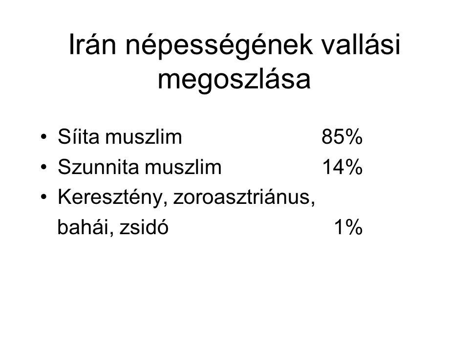 Irán népességének vallási megoszlása Síita muszlim85% Szunnita muszlim14% Keresztény, zoroasztriánus, bahái, zsidó 1%