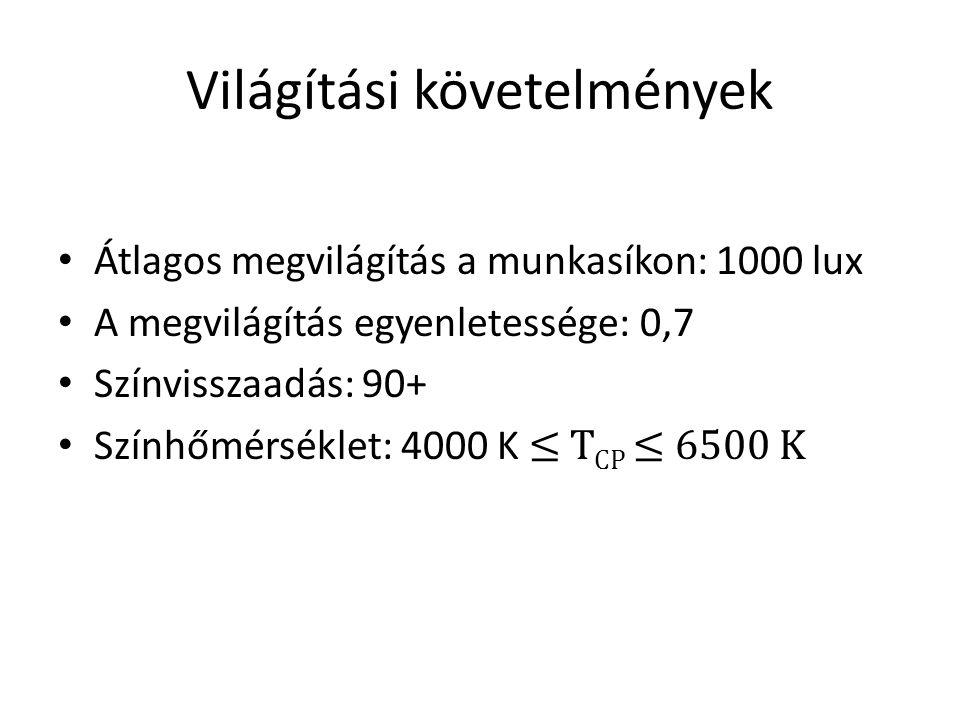 Világítási követelmények Átlagos megvilágítás a munkasíkon: 1000 lux A megvilágítás egyenletessége: 0,7 Színvisszaadás: 90+ Színhőmérséklet: 4000 K ≤ T CP ≤ 6500 K