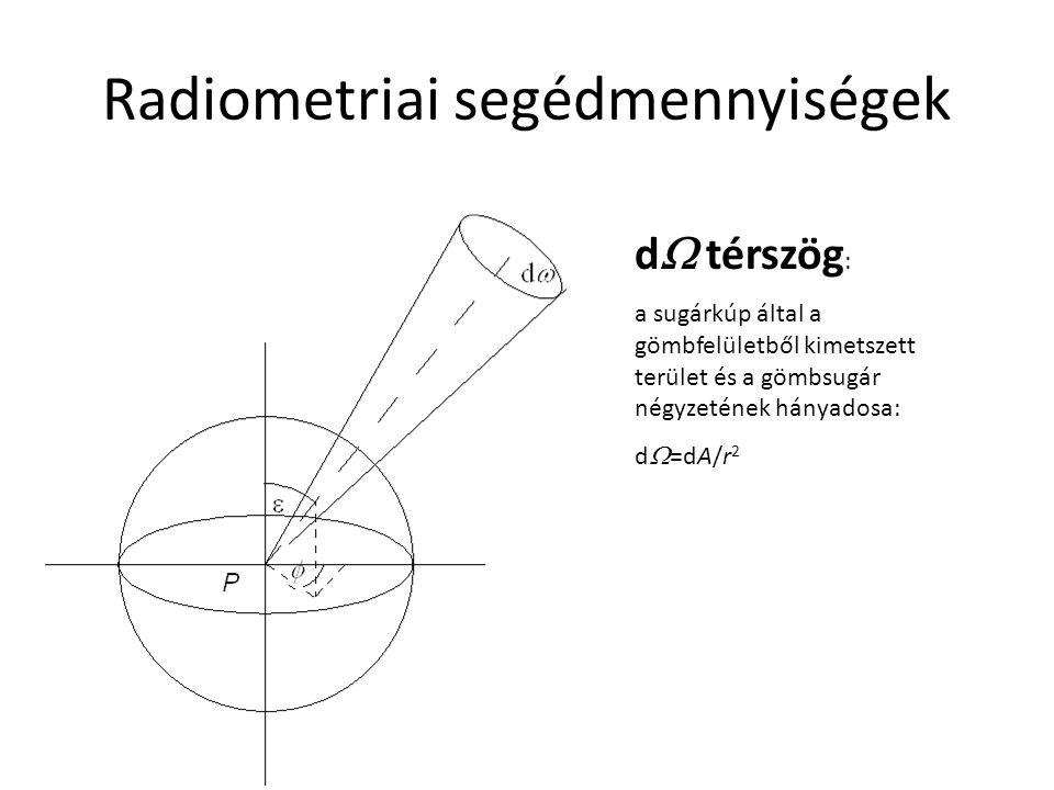 Radiometriai segédmennyiségek d  térszög : a sugárkúp által a gömbfelületből kimetszett terület és a gömbsugár négyzetének hányadosa: d  =dA/r 2