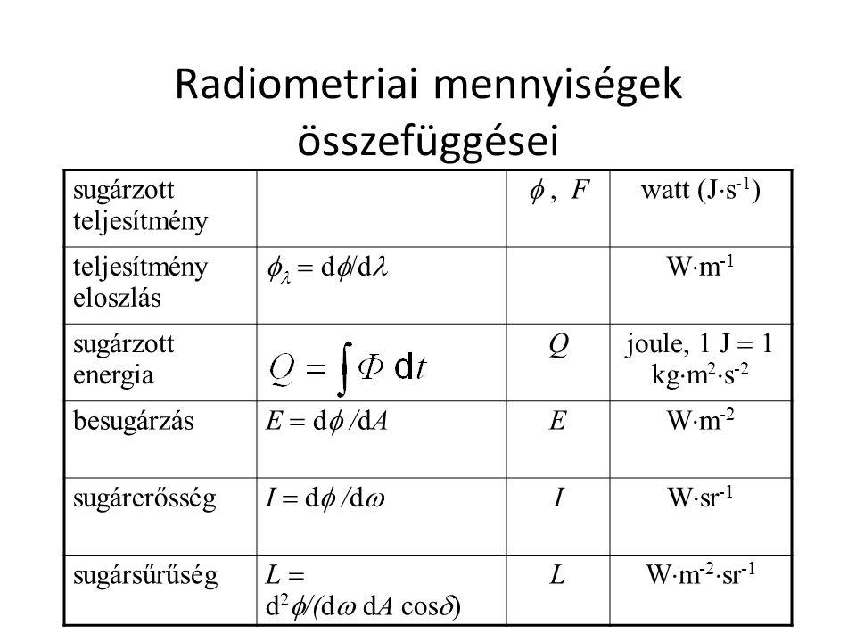 Radiometriai mennyiségek összefüggései sugárzott teljesítmény , Fwatt (J  s -1 ) teljesítmény eloszlás   d  /d Wm-1Wm-1 sugárzott energia Q jou