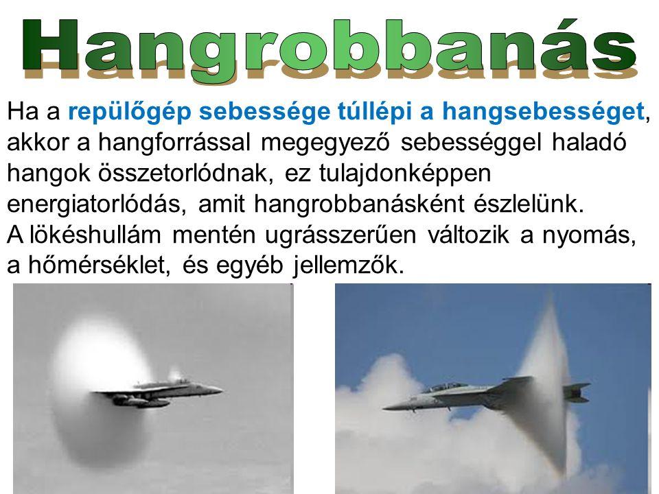 Ha a repülőgép sebessége túllépi a hangsebességet, akkor a hangforrással megegyező sebességgel haladó hangok összetorlódnak, ez tulajdonképpen energia