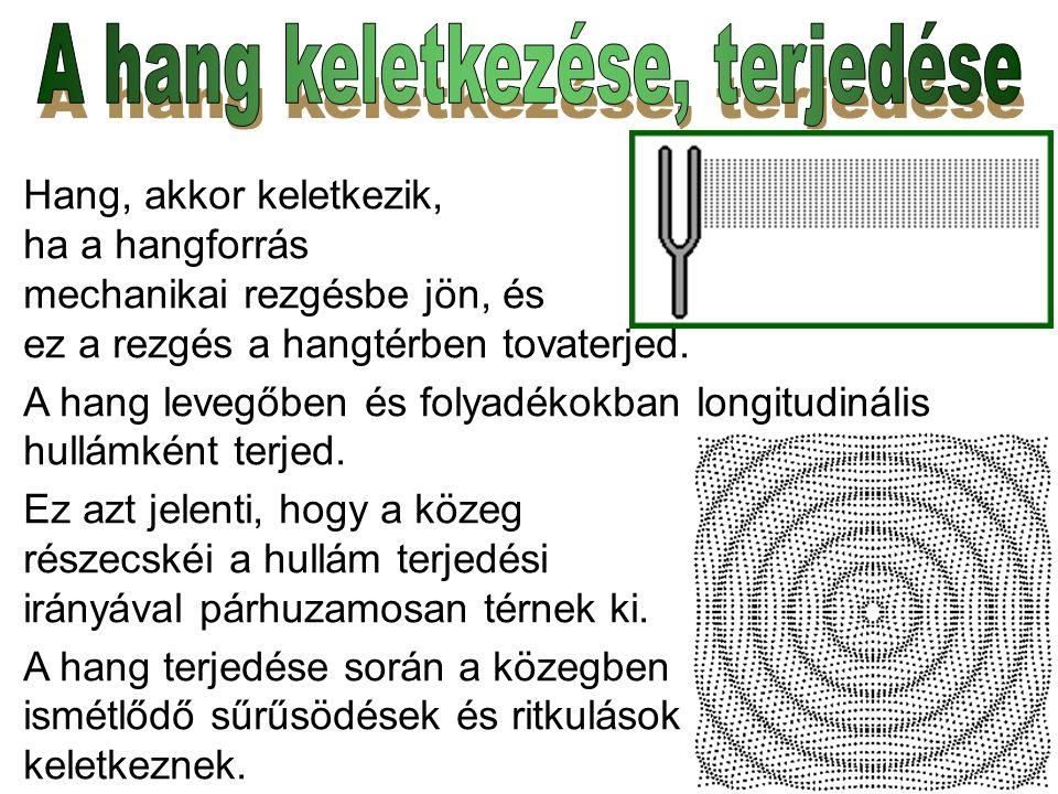 Hang, akkor keletkezik, ha a hangforrás mechanikai rezgésbe jön, és ez a rezgés a hangtérben tovaterjed. A hang levegőben és folyadékokban longitudiná