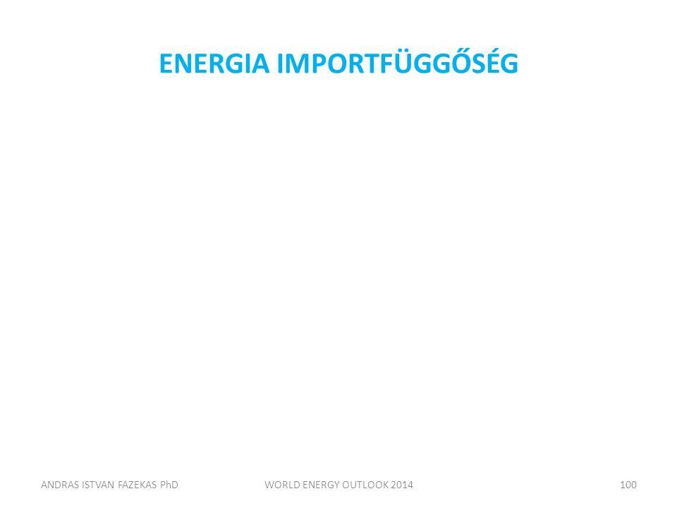 ENERGIA IMPORTFÜGGŐSÉG ANDRAS ISTVAN FAZEKAS PhDWORLD ENERGY OUTLOOK 2014100