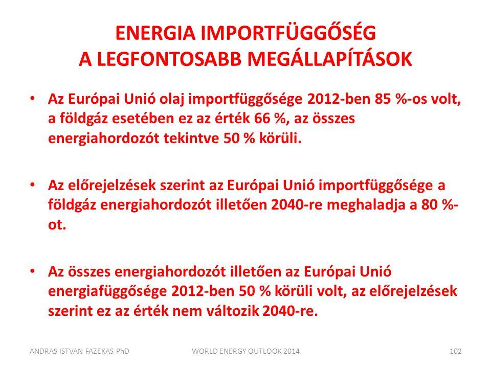 ENERGIA IMPORTFÜGGŐSÉG A LEGFONTOSABB MEGÁLLAPÍTÁSOK Az Európai Unió olaj importfüggősége 2012-ben 85 %-os volt, a földgáz esetében ez az érték 66 %,