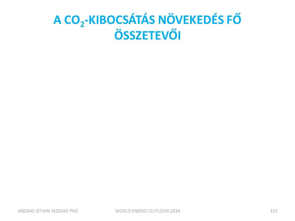 A CO 2 -KIBOCSÁTÁS NÖVEKEDÉS FŐ ÖSSZETEVŐI ANDRAS ISTVAN FAZEKAS PhDWORLD ENERGY OUTLOOK 2014115