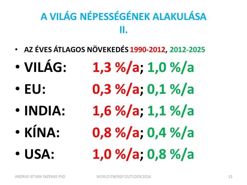 A VILÁG NÉPESSÉGÉNEK ALAKULÁSA II. AZ ÉVES ÁTLAGOS NÖVEKEDÉS 1990-2012, 2012-2025 VILÁG: 1,3 %/a; 1,0 %/a EU: 0,3 %/a; 0,1 %/a INDIA: 1,6 %/a; 1,1 %/a
