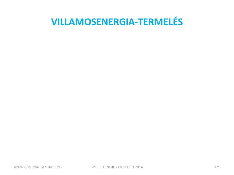 VILLAMOSENERGIA-TERMELÉS ANDRAS ISTVAN FAZEKAS PhDWORLD ENERGY OUTLOOK 2014131
