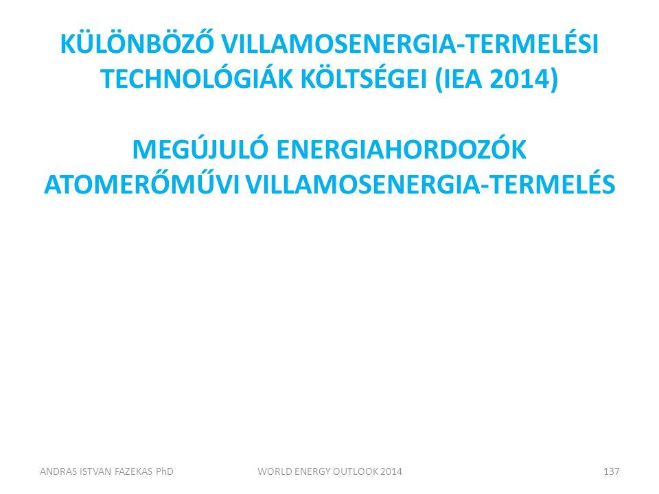 KÜLÖNBÖZŐ VILLAMOSENERGIA-TERMELÉSI TECHNOLÓGIÁK KÖLTSÉGEI (IEA 2014) MEGÚJULÓ ENERGIAHORDOZÓK ATOMERŐMŰVI VILLAMOSENERGIA-TERMELÉS ANDRAS ISTVAN FAZE