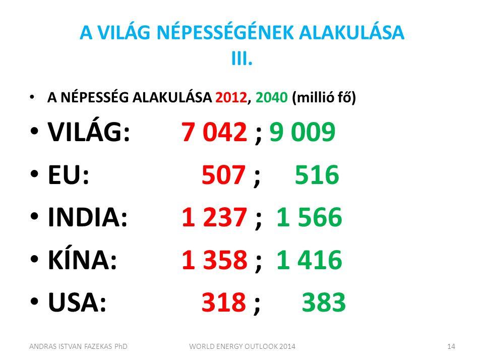 A VILÁG NÉPESSÉGÉNEK ALAKULÁSA III. A NÉPESSÉG ALAKULÁSA 2012, 2040 (millió fő) VILÁG: 7 042 ; 9 009 EU: 507 ; 516 INDIA: 1 237 ; 1 566 KÍNA: 1 358 ;