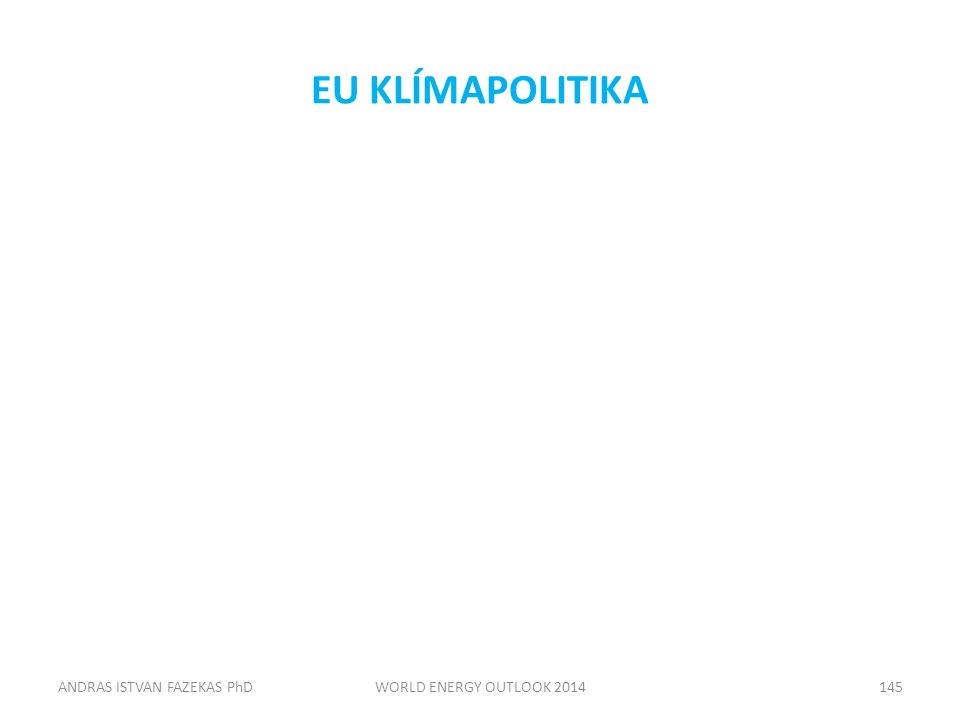 EU KLÍMAPOLITIKA ANDRAS ISTVAN FAZEKAS PhDWORLD ENERGY OUTLOOK 2014145