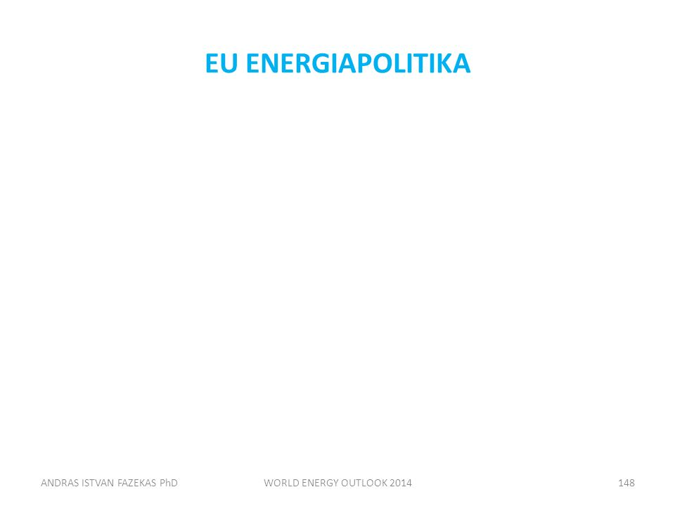 EU ENERGIAPOLITIKA ANDRAS ISTVAN FAZEKAS PhDWORLD ENERGY OUTLOOK 2014148