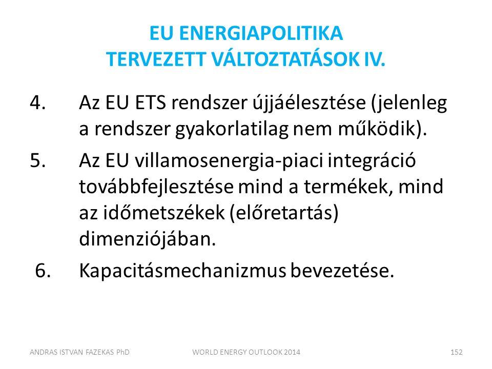 EU ENERGIAPOLITIKA TERVEZETT VÁLTOZTATÁSOK IV. 4.Az EU ETS rendszer újjáélesztése (jelenleg a rendszer gyakorlatilag nem működik). 5.Az EU villamosene
