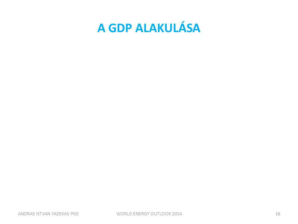 A GDP ALAKULÁSA ANDRAS ISTVAN FAZEKAS PhDWORLD ENERGY OUTLOOK 201416