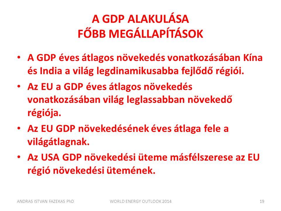 A GDP ALAKULÁSA FŐBB MEGÁLLAPÍTÁSOK A GDP éves átlagos növekedés vonatkozásában Kína és India a világ legdinamikusabba fejlődő régiói. Az EU a GDP éve
