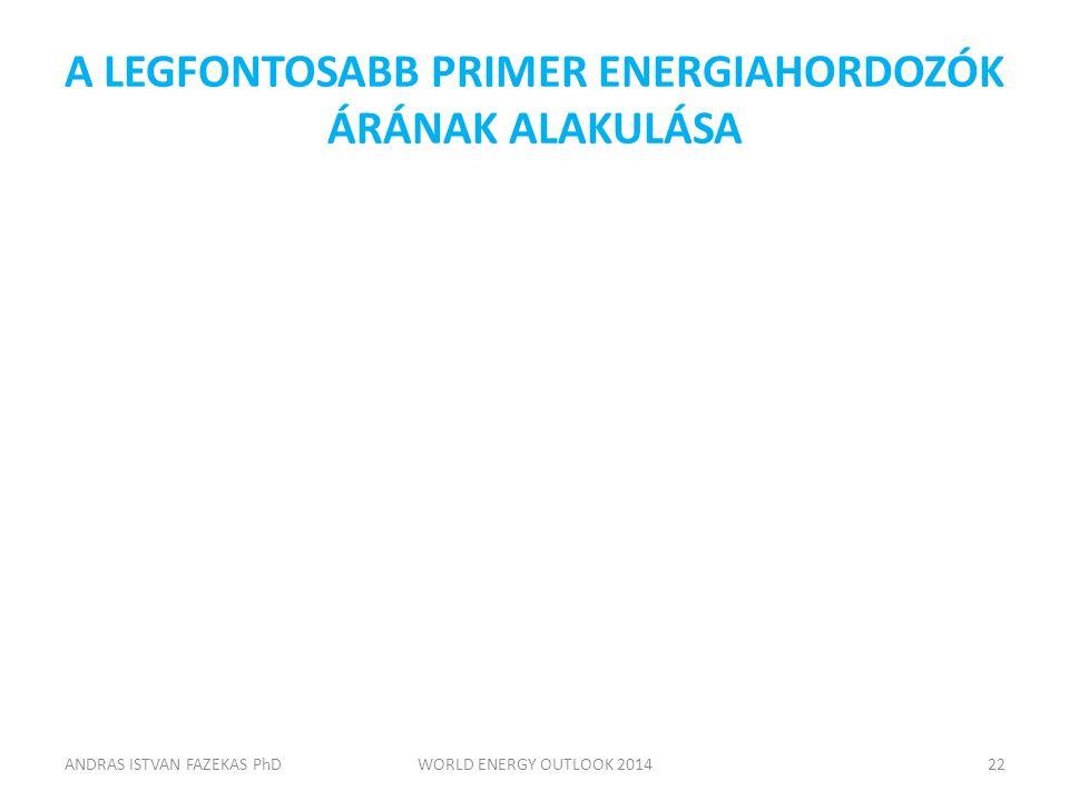A LEGFONTOSABB PRIMER ENERGIAHORDOZÓK ÁRÁNAK ALAKULÁSA ANDRAS ISTVAN FAZEKAS PhDWORLD ENERGY OUTLOOK 201422