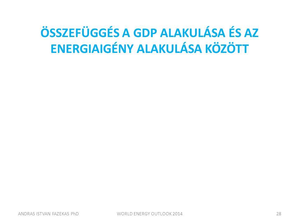 ÖSSZEFÜGGÉS A GDP ALAKULÁSA ÉS AZ ENERGIAIGÉNY ALAKULÁSA KÖZÖTT ANDRAS ISTVAN FAZEKAS PhDWORLD ENERGY OUTLOOK 201428