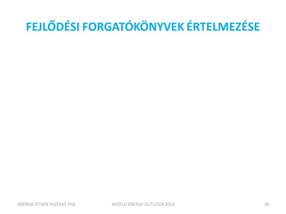 FEJLŐDÉSI FORGATÓKÖNYVEK ÉRTELMEZÉSE ANDRAS ISTVAN FAZEKAS PhDWORLD ENERGY OUTLOOK 201430