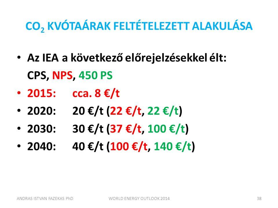 CO 2 KVÓTAÁRAK FELTÉTELEZETT ALAKULÁSA Az IEA a következő előrejelzésekkel élt: CPS, NPS, 450 PS 2015: cca. 8 €/t 2020:20 €/t (22 €/t, 22 €/t) 2030:30