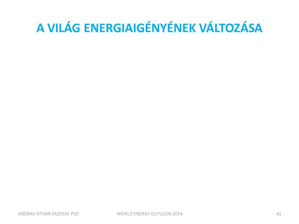 A VILÁG ENERGIAIGÉNYÉNEK VÁLTOZÁSA ANDRAS ISTVAN FAZEKAS PhDWORLD ENERGY OUTLOOK 201441