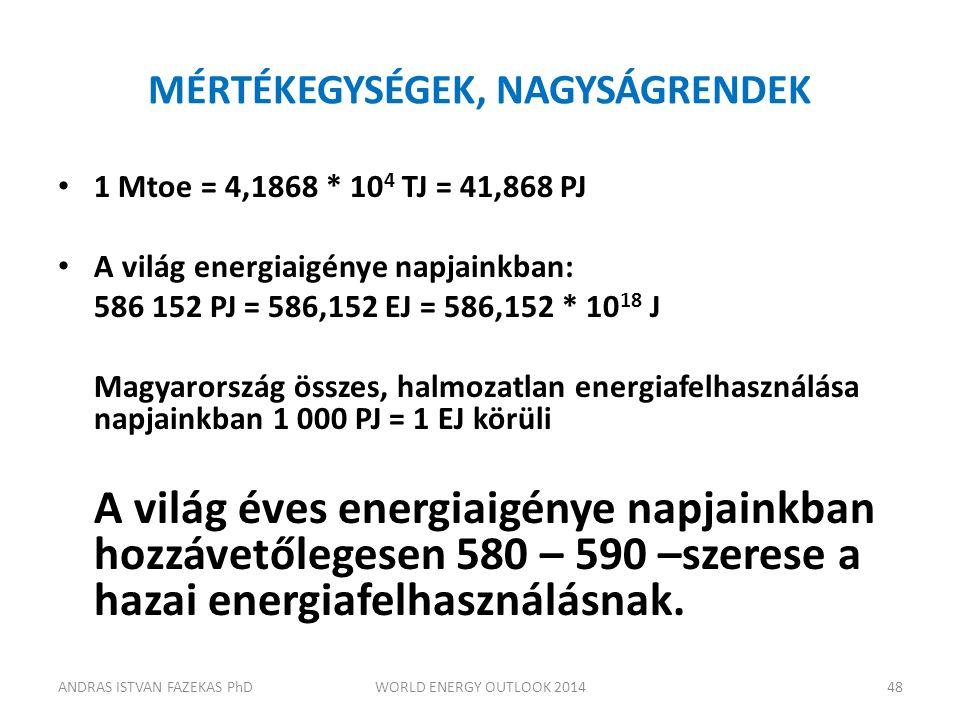 MÉRTÉKEGYSÉGEK, NAGYSÁGRENDEK 1 Mtoe = 4,1868 * 10 4 TJ = 41,868 PJ A világ energiaigénye napjainkban: 586 152 PJ = 586,152 EJ = 586,152 * 10 18 J Mag