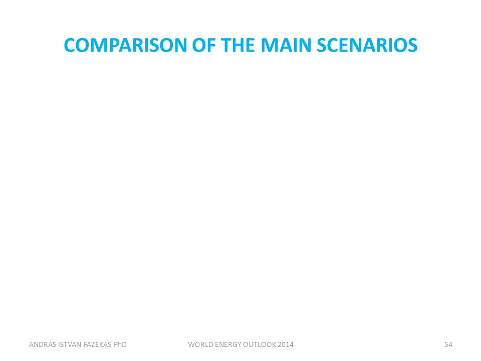 COMPARISON OF THE MAIN SCENARIOS ANDRAS ISTVAN FAZEKAS PhDWORLD ENERGY OUTLOOK 201454