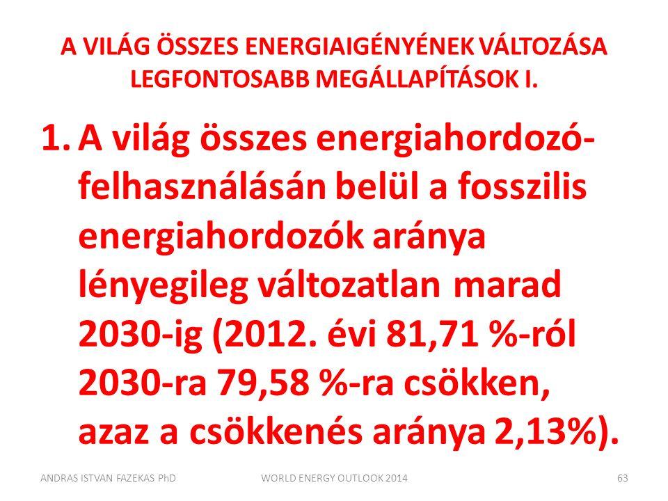 A VILÁG ÖSSZES ENERGIAIGÉNYÉNEK VÁLTOZÁSA LEGFONTOSABB MEGÁLLAPÍTÁSOK I. 1.A világ összes energiahordozó- felhasználásán belül a fosszilis energiahord