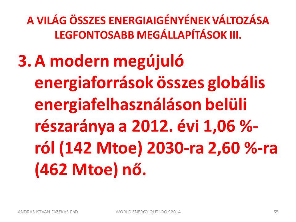 A VILÁG ÖSSZES ENERGIAIGÉNYÉNEK VÁLTOZÁSA LEGFONTOSABB MEGÁLLAPÍTÁSOK III. 3.A modern megújuló energiaforrások összes globális energiafelhasználáson b