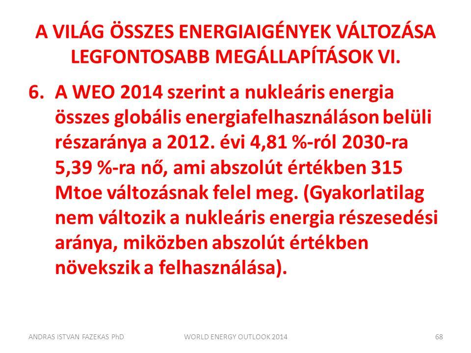 A VILÁG ÖSSZES ENERGIAIGÉNYEK VÁLTOZÁSA LEGFONTOSABB MEGÁLLAPÍTÁSOK VI. 6.A WEO 2014 szerint a nukleáris energia összes globális energiafelhasználáson