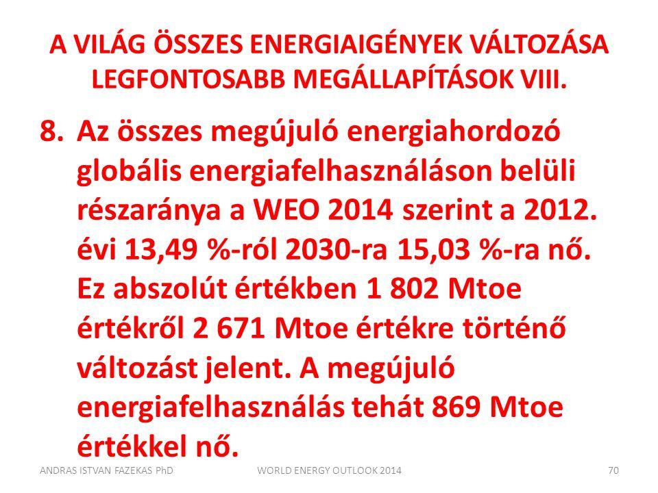 A VILÁG ÖSSZES ENERGIAIGÉNYEK VÁLTOZÁSA LEGFONTOSABB MEGÁLLAPÍTÁSOK VIII. 8.Az összes megújuló energiahordozó globális energiafelhasználáson belüli ré