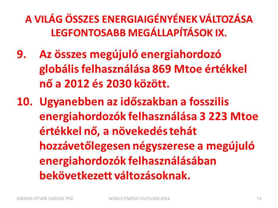 A VILÁG ÖSSZES ENERGIAIGÉNYÉNEK VÁLTOZÁSA LEGFONTOSABB MEGÁLLAPÍTÁSOK IX. 9.Az összes megújuló energiahordozó globális felhasználása 869 Mtoe értékkel