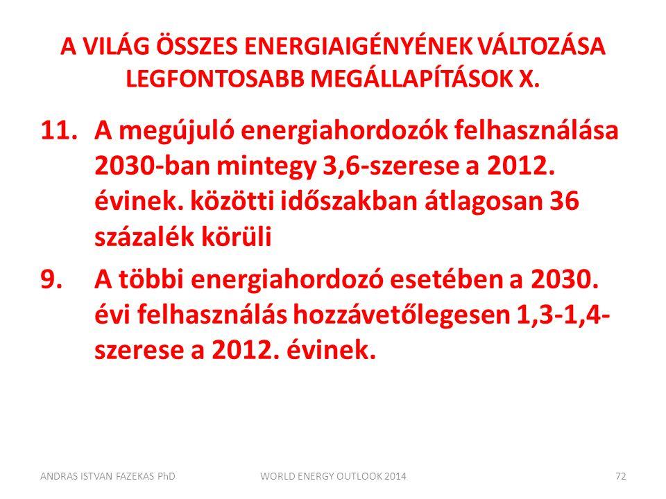 A VILÁG ÖSSZES ENERGIAIGÉNYÉNEK VÁLTOZÁSA LEGFONTOSABB MEGÁLLAPÍTÁSOK X. 11.A megújuló energiahordozók felhasználása 2030-ban mintegy 3,6-szerese a 20